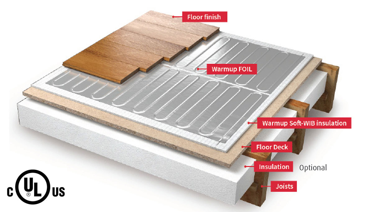 Warmup Foil Radiant Heating System